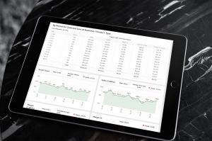 IRx KPI Dashboard on Tablet